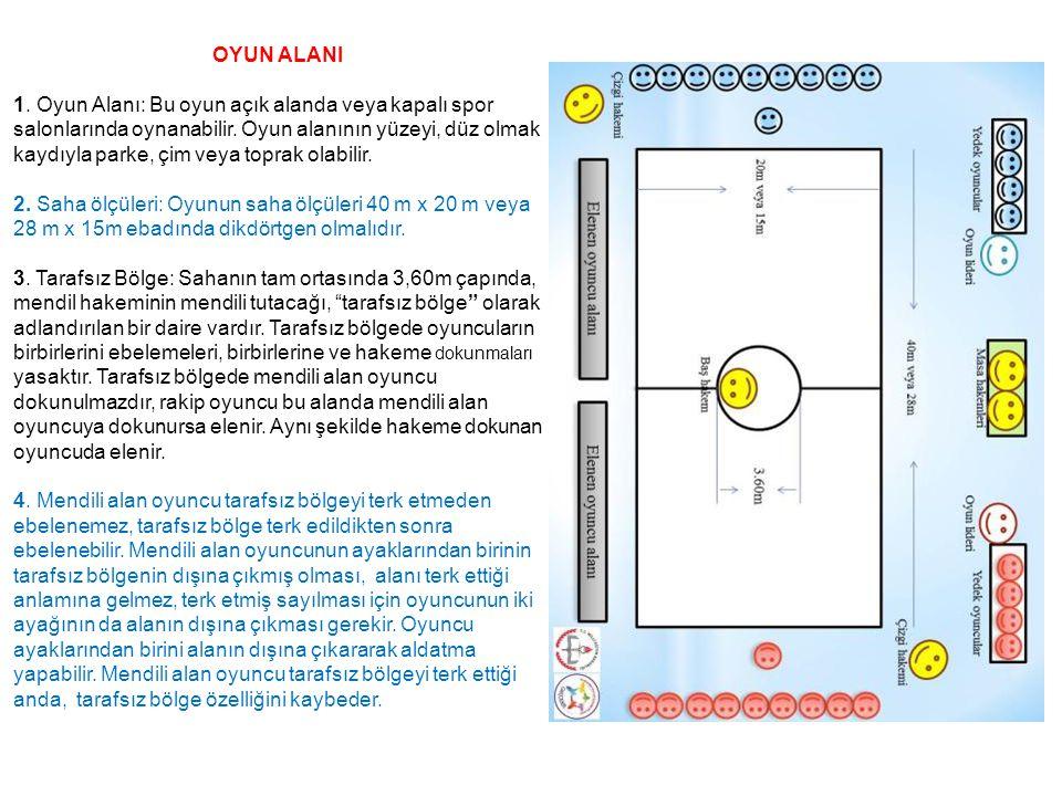 OYUN ALANI 1. Oyun Alanı: Bu oyun açık alanda veya kapalı spor salonlarında oynanabilir. Oyun alanının yüzeyi, düz olmak kaydıyla parke, çim veya topr
