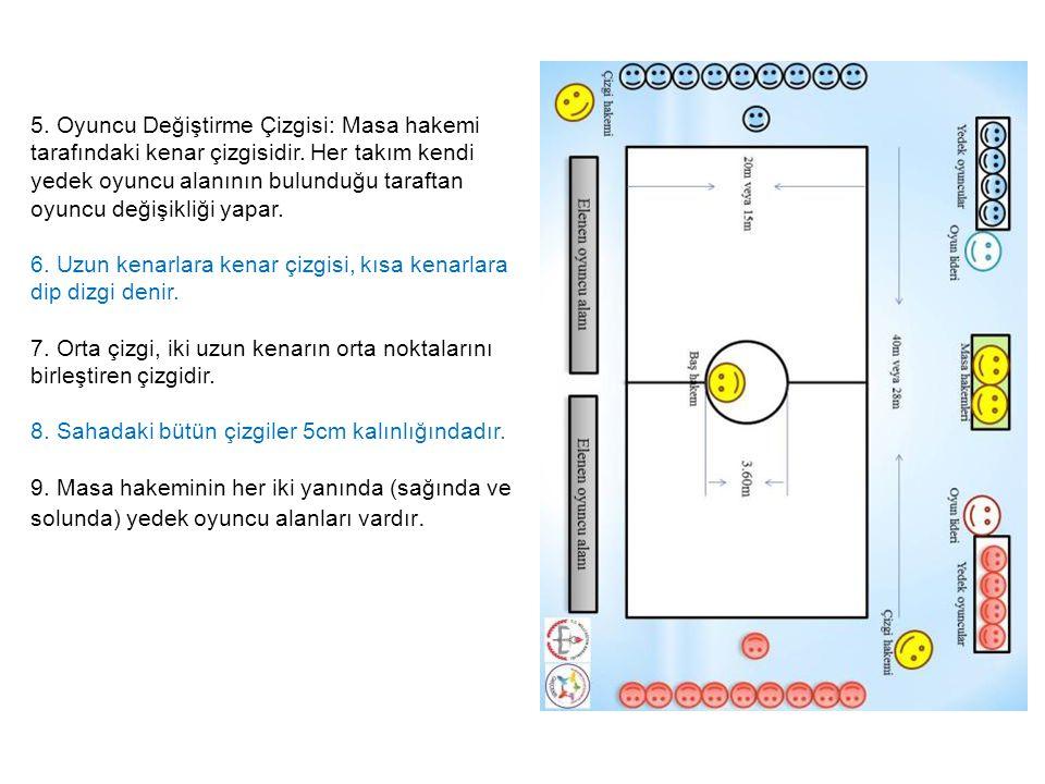 5. Oyuncu Değiştirme Çizgisi: Masa hakemi tarafındaki kenar çizgisidir. Her takım kendi yedek oyuncu alanının bulunduğu taraftan oyuncu değişikliği ya