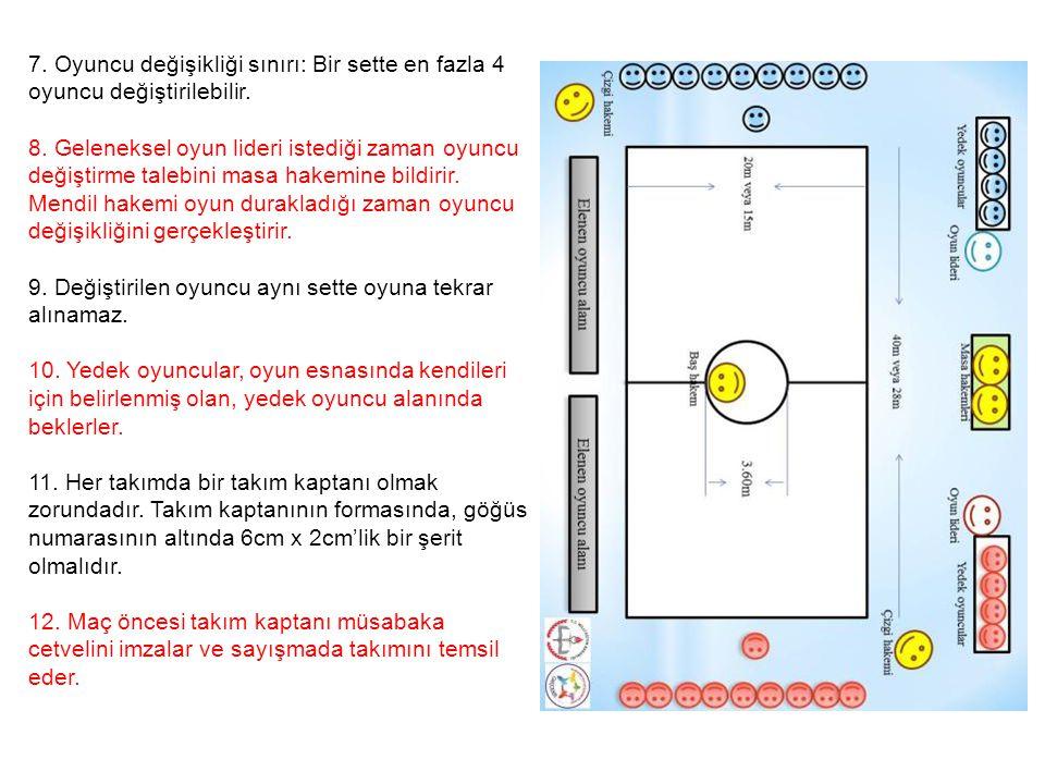 7. Oyuncu değişikliği sınırı: Bir sette en fazla 4 oyuncu değiştirilebilir. 8. Geleneksel oyun lideri istediği zaman oyuncu değiştirme talebini masa h