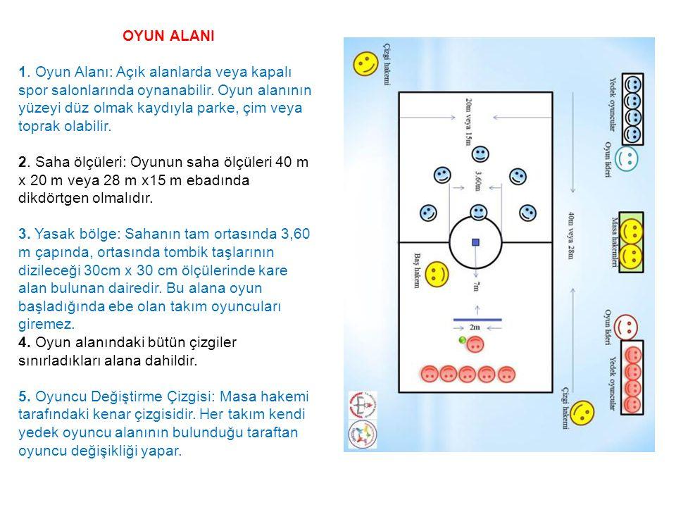 OYUN ALANI 1. Oyun Alanı: Açık alanlarda veya kapalı spor salonlarında oynanabilir. Oyun alanının yüzeyi düz olmak kaydıyla parke, çim veya toprak ola