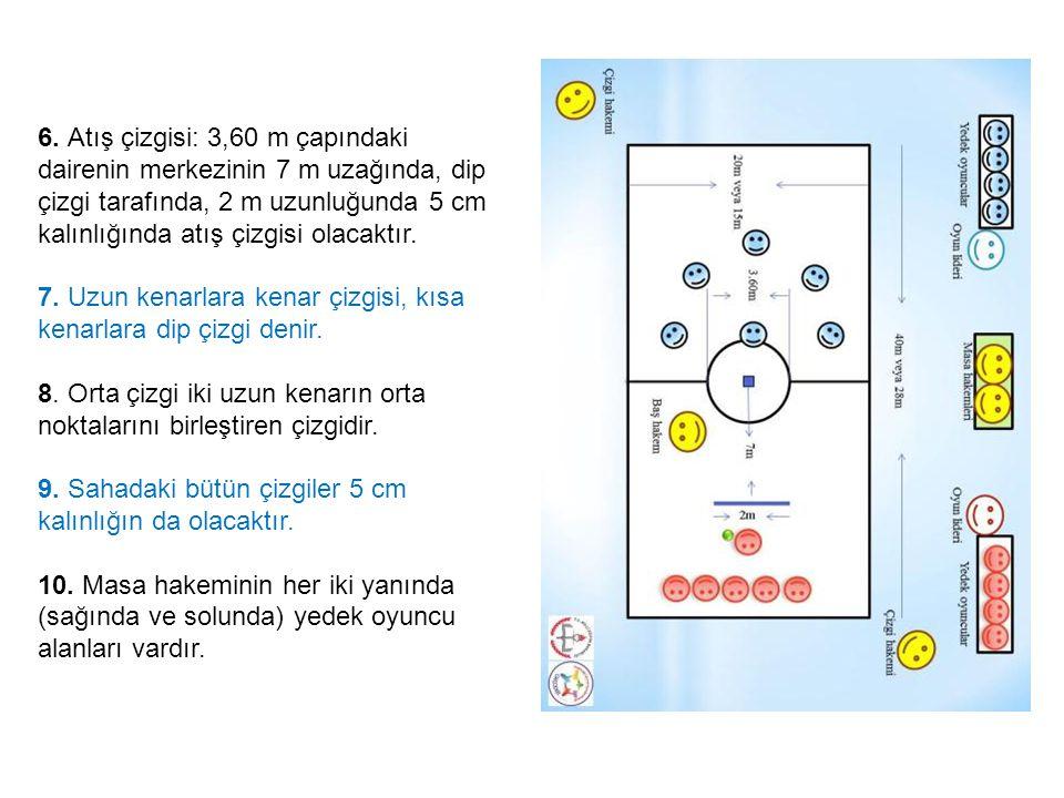 6. Atış çizgisi: 3,60 m çapındaki dairenin merkezinin 7 m uzağında, dip çizgi tarafında, 2 m uzunluğunda 5 cm kalınlığında atış çizgisi olacaktır. 7.
