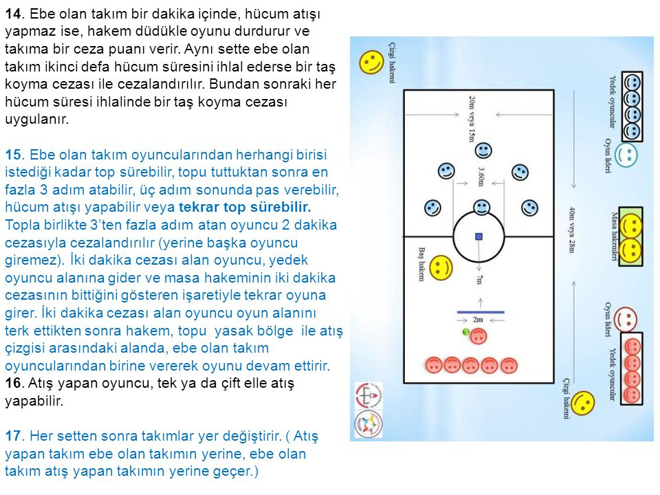 TOPLA OYNANIRKEN: 1.Top direk rakip oyuncuyu oyun dışı bırakmak için atılabilir.