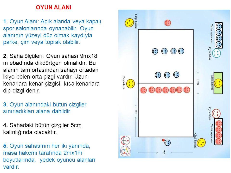 OYUN ALANI 1.Oyun Alanı: Açık alanda veya kapalı spor salonlarında oynanabilir.