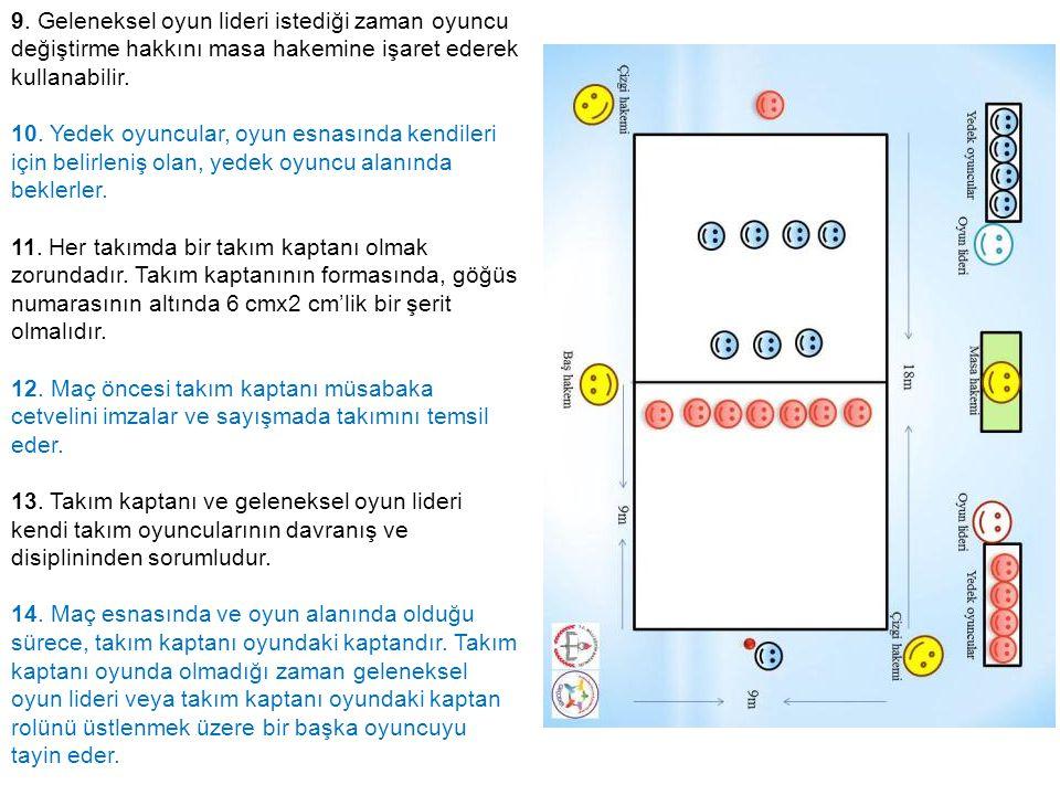 9. Geleneksel oyun lideri istediği zaman oyuncu değiştirme hakkını masa hakemine işaret ederek kullanabilir. 10. Yedek oyuncular, oyun esnasında kendi