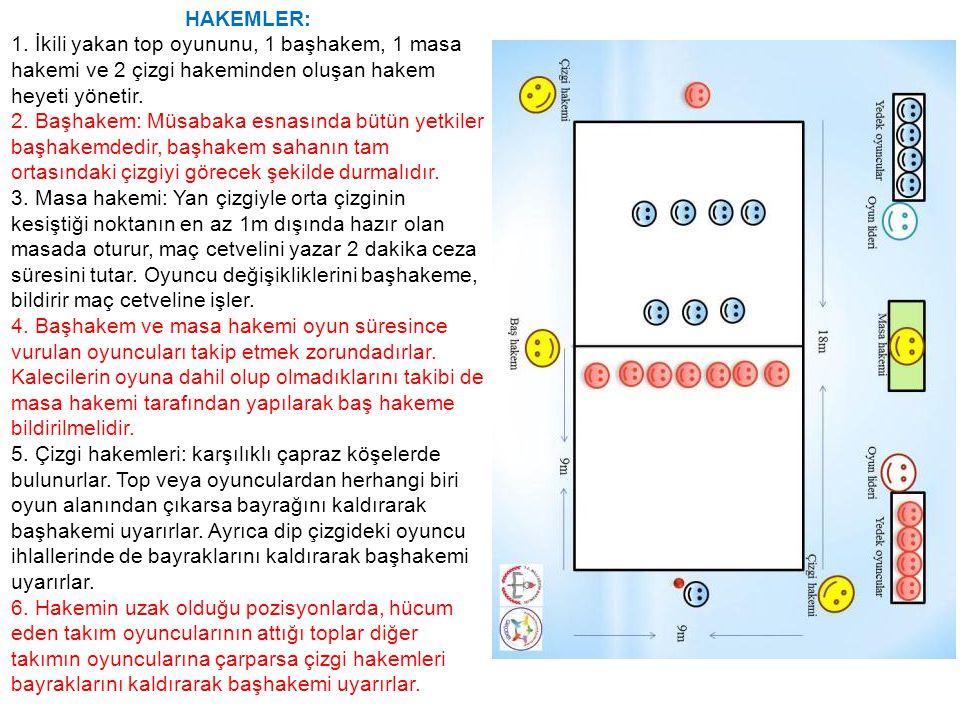 HAKEMLER: 1. İkili yakan top oyununu, 1 başhakem, 1 masa hakemi ve 2 çizgi hakeminden oluşan hakem heyeti yönetir. 2. Başhakem: Müsabaka esnasında büt