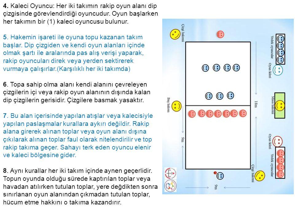 4. Kaleci Oyuncu: Her iki takımın rakip oyun alanı dip çizgisinde görevlendirdiği oyuncudur. Oyun başlarken her takımın bir (1) kaleci oyuncusu bulunu