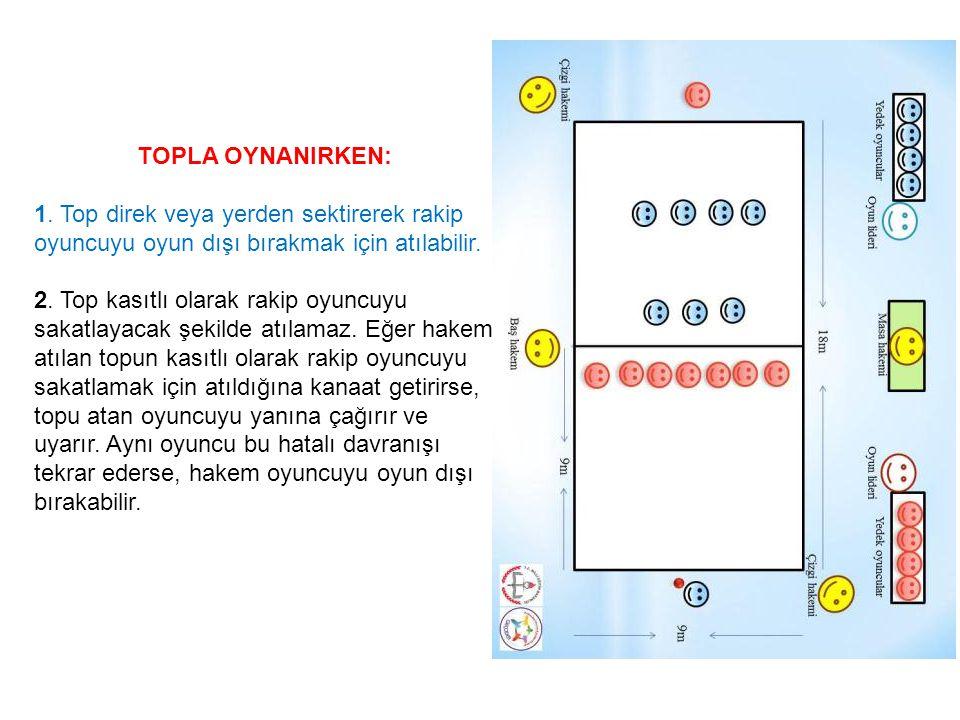 TOPLA OYNANIRKEN: 1. Top direk veya yerden sektirerek rakip oyuncuyu oyun dışı bırakmak için atılabilir. 2. Top kasıtlı olarak rakip oyuncuyu sakatlay