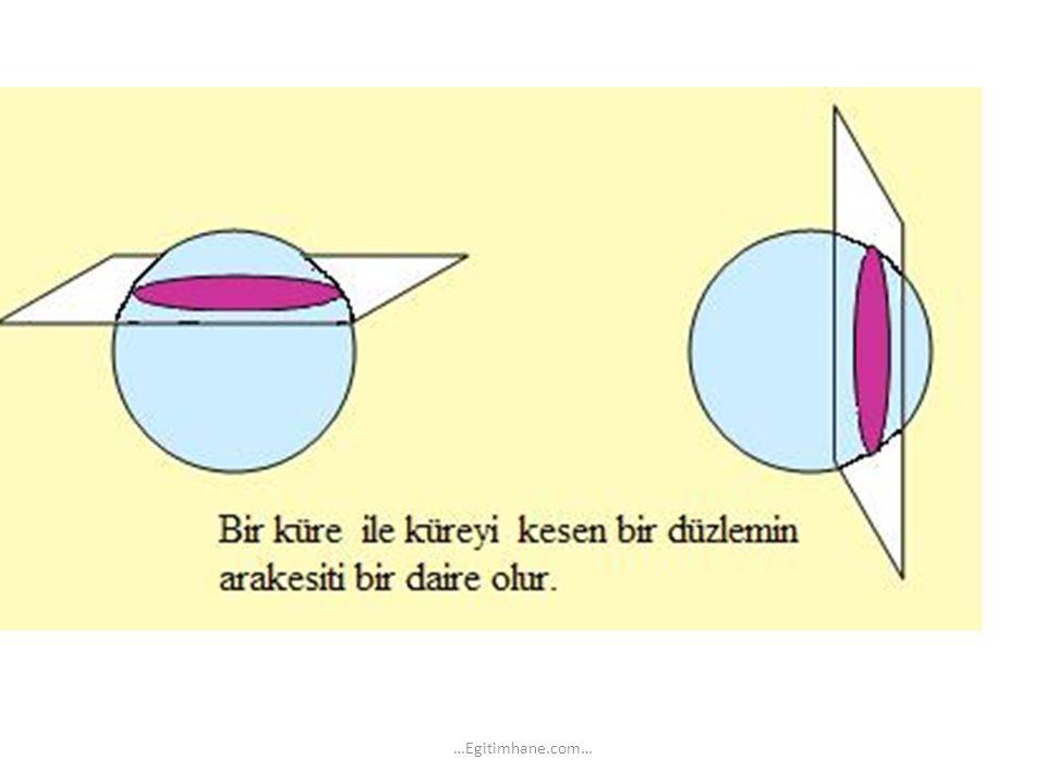 Bir çok yüzlünün üzerinde alınan iki noktayı birleştiren doğru parçasının bir kısmı çok yüzlünün içinde kalmıyorsa iç bükey olarak adlandırılır.