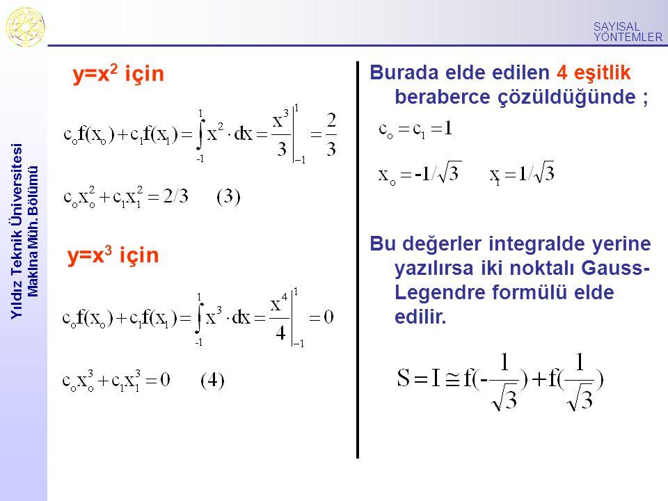 Yıldız Teknik Üniversitesi Makina Müh. Bölümü SAYISAL YÖNTEMLER y=x 2 için y=x 3 için Burada elde edilen 4 eşitlik beraberce çözüldüğünde ; Bu değerle