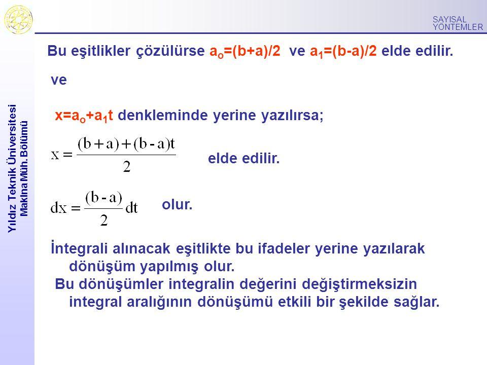 Yıldız Teknik Üniversitesi Makina Müh. Bölümü SAYISAL YÖNTEMLER Bu eşitlikler çözülürse a o =(b+a)/2 ve a 1 =(b-a)/2 elde edilir. ve x=a o +a 1 t denk