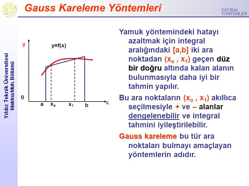 Yıldız Teknik Üniversitesi Makina Müh. Bölümü SAYISAL YÖNTEMLER Gauss Kareleme Yöntemleri düz bir doğru Yamuk yöntemindeki hatayı azaltmak için integr