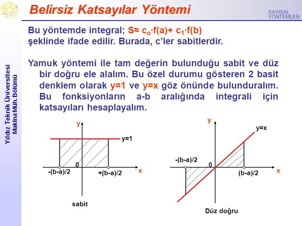 Yıldız Teknik Üniversitesi Makina Müh. Bölümü SAYISAL YÖNTEMLER Belirsiz Katsayılar Yöntemi Bu yöntemde integral; S≈ c o ·f(a)+ c 1 ·f(b) şeklinde ifa