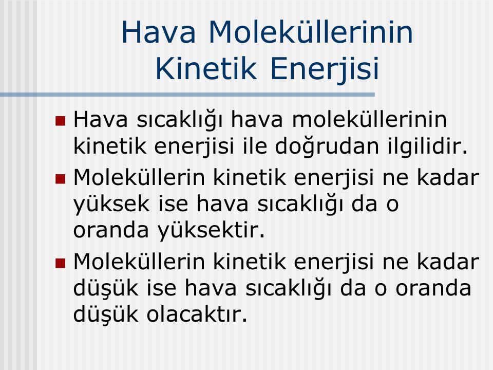 Hava Moleküllerinin Kinetik Enerjisi Hava sıcaklığı hava moleküllerinin kinetik enerjisi ile doğrudan ilgilidir. Moleküllerin kinetik enerjisi ne kada
