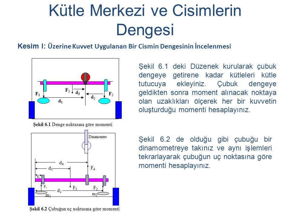 Kütle Merkezi ve Cisimlerin Dengesi Kesim I: Üzerine Kuvvet Uygulanan Bir Cismin Dengesinin İncelenmesi F1F1 F3F3 F2F2 Şekil 6.1 Denge noktasına göre