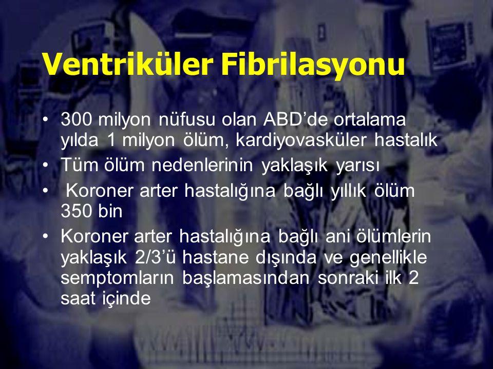 Ventriküler Fibrilasyonu
