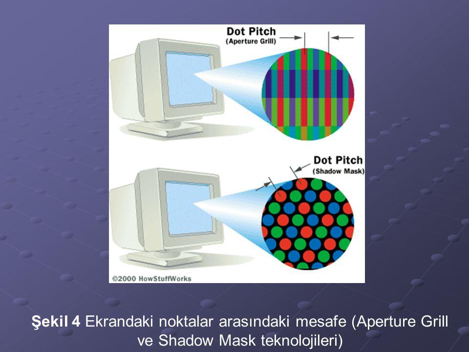 Şekil 4 Ekrandaki noktalar arasındaki mesafe (Aperture Grill ve Shadow Mask teknolojileri)