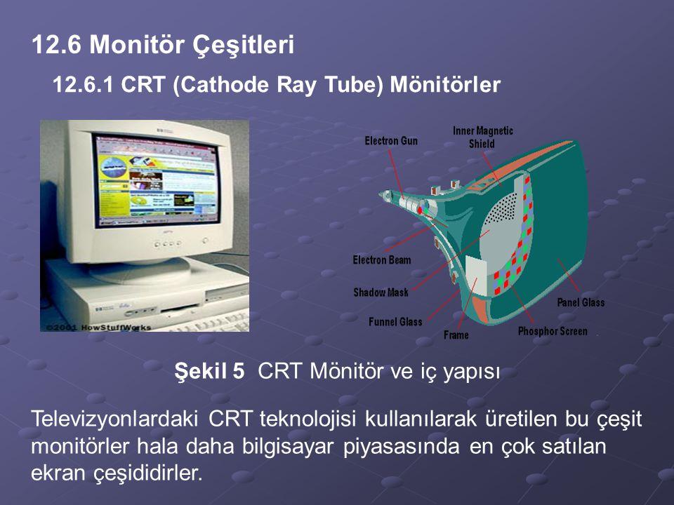 12.6 Monitör Çeşitleri 12.6.1 CRT (Cathode Ray Tube) Mönitörler Şekil 5 CRT Mönitör ve iç yapısı Televizyonlardaki CRT teknolojisi kullanılarak üretilen bu çeşit monitörler hala daha bilgisayar piyasasında en çok satılan ekran çeşididirler.