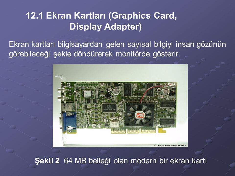 12.1 Ekran Kartları (Graphics Card, Display Adapter) Ekran kartları bilgisayardan gelen sayısal bilgiyi insan gözünün görebileceği şekle döndürerek mo