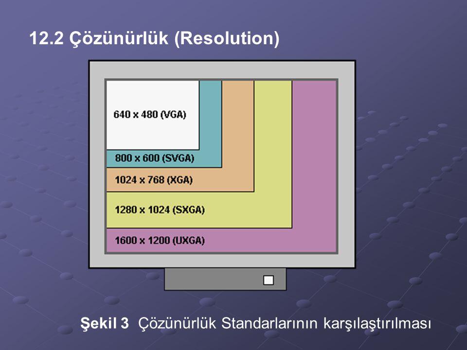 12.2 Çözünürlük (Resolution) Şekil 3 Çözünürlük Standarlarının karşılaştırılması