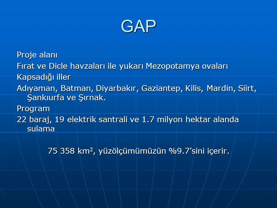 GAP Proje alanı Fırat ve Dicle havzaları ile yukarı Mezopotamya ovaları Kapsadığı iller Adıyaman, Batman, Diyarbakır, Gaziantep, Kilis, Mardin, Siirt, Şankıurfa ve Şırnak.