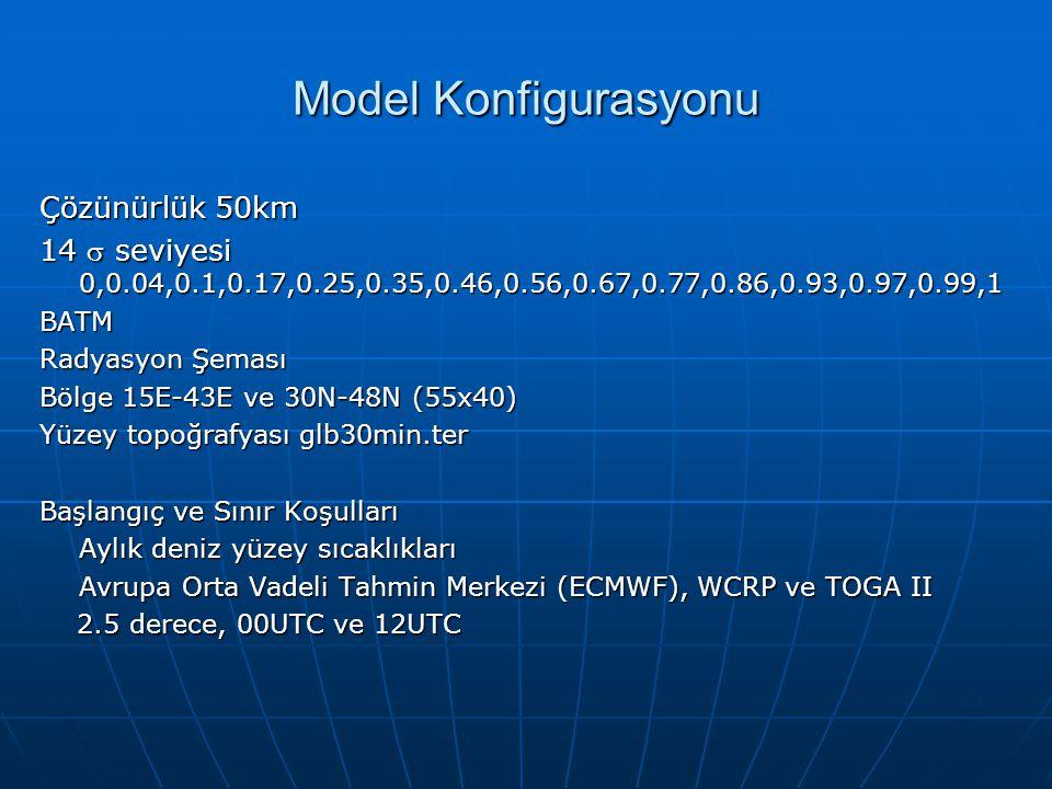 Model Konfigurasyonu Çözünürlük 50km 14  seviyesi 0,0.04,0.1,0.17,0.25,0.35,0.46,0.56,0.67,0.77,0.86,0.93,0.97,0.99,1 BATM Radyasyon Şeması Bölge 15E-43E ve 30N-48N (55x40) Yüzey topoğrafyası glb30min.ter Başlangıç ve Sınır Koşulları Aylık deniz yüzey sıcaklıkları Avrupa Orta Vadeli Tahmin Merkezi (ECMWF), WCRP ve TOGA II 2.5 derece, 00UTC ve 12UTC 2.5 derece, 00UTC ve 12UTC