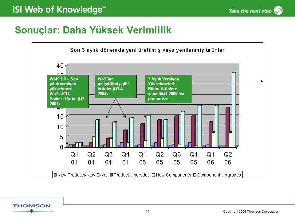 Copyright 2006 Thomson Corporation 17 Sonuçlar: Daha Yüksek Verimlilik WoK 3.0 – Son yıllık versiyon yükseltmesi.