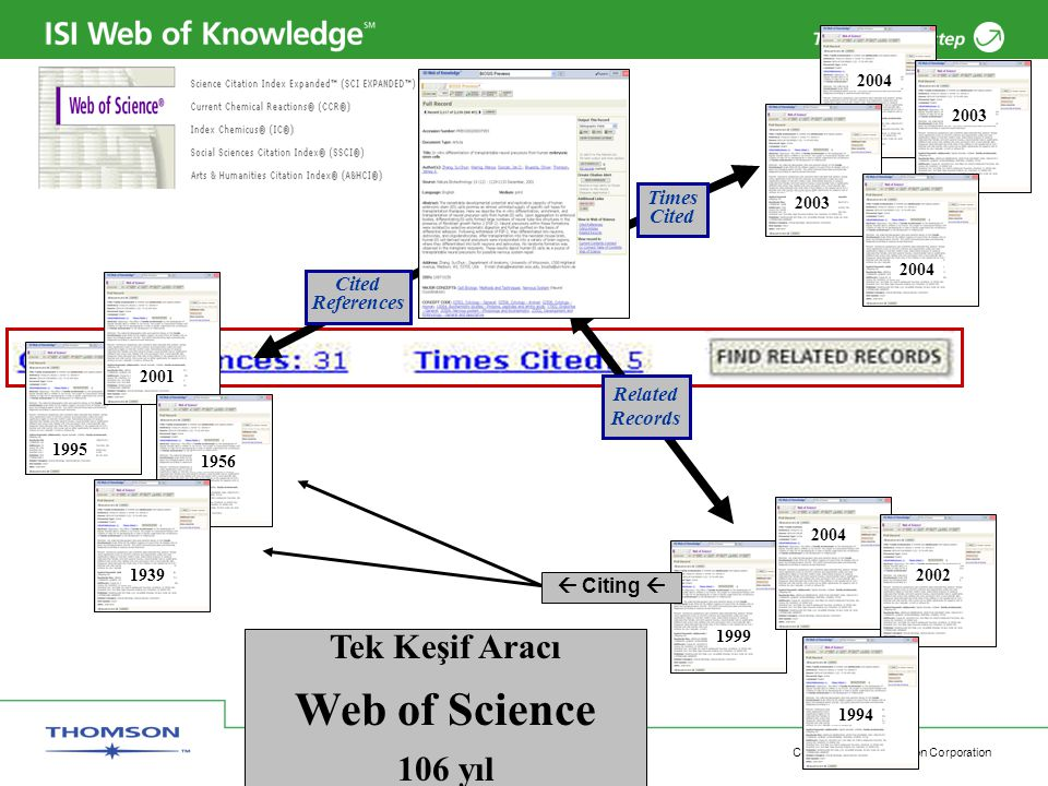 Copyright 2006 Thomson Corporation 9 2004 Tek Keşif Aracı Web of Science 106 yıl Cited References 1995 1956 2001 1939 Paper A 2002 2003 Times Cited Related Records 2003 2004 1999 2002 1994 2004  Citing 