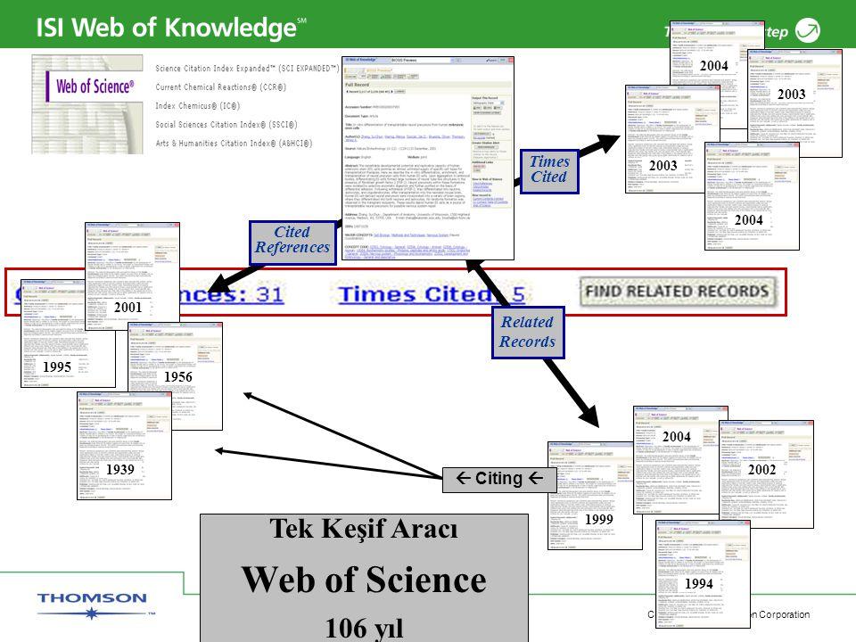 Copyright 2006 Thomson Corporation 30 WoK üzerinden EndNote Web'e erişin ISI Web of Knowledge erişiminizi EndNote Web library ile kişiseleştirin EndNote Web'te doğrudan taramalar gerçekleştirin