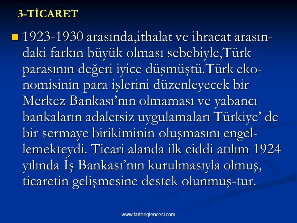 58. Türkiye'de, 1929 yılından itibaren uygulamaya konulan koruyucu gümrük politikası, 58. Türkiye'de, 1929 yılından itibaren uygulamaya konulan koruyu