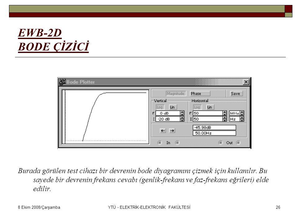 8 Ekim 2008/ÇarşambaYTÜ - ELEKTRİK-ELEKTRONİK FAKÜLTESİ26 EWB-2D BODE ÇİZİCİ Burada görülen test cihazı bir devrenin bode diyagramını çizmek için kull