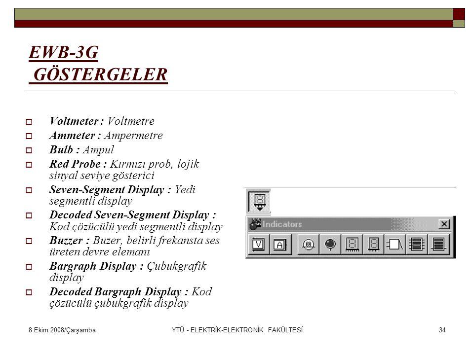 8 Ekim 2008/ÇarşambaYTÜ - ELEKTRİK-ELEKTRONİK FAKÜLTESİ34 EWB-3G GÖSTERGELER  Voltmeter : Voltmetre  Ammeter : Ampermetre  Bulb : Ampul  Red Probe