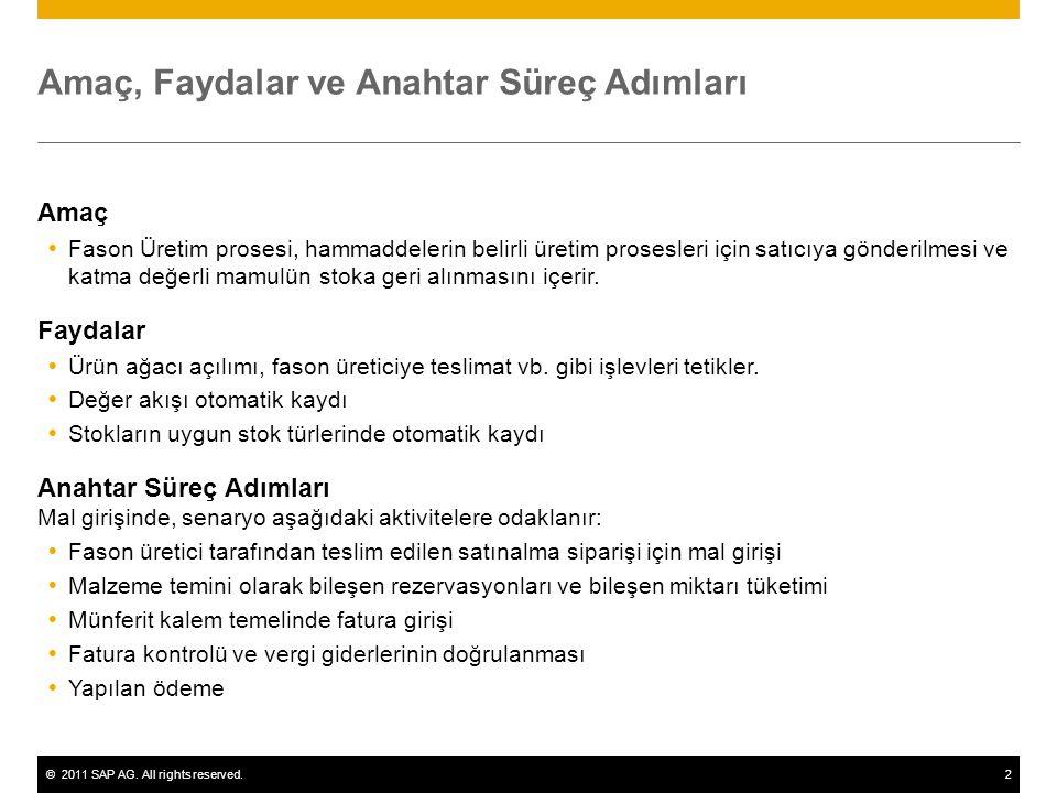 ©2011 SAP AG. All rights reserved.2 Amaç, Faydalar ve Anahtar Süreç Adımları Amaç  Fason Üretim prosesi, hammaddelerin belirli üretim prosesleri için