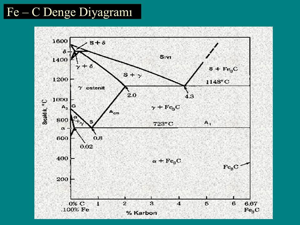 Fe-C denge diyagramında izotermal reaksiyonları gösteren üç yatay çizgi vardır: -Peritektik reaksiyon -Ötektik reaksiyon -Ötektoid reaksiyon 1493 o C sıcaklıkta bulunan yatay çizgi peritektik reaksiyonu göstermektedir.