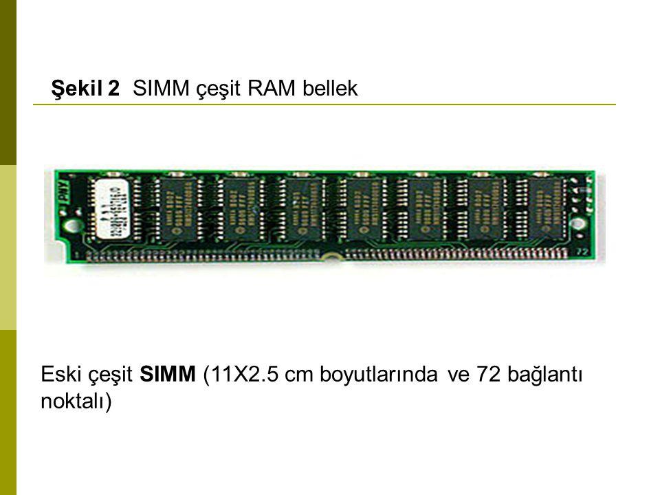 Şekil 2 SIMM çeşit RAM bellek Eski çeşit SIMM (11X2.5 cm boyutlarında ve 72 bağlantı noktalı)