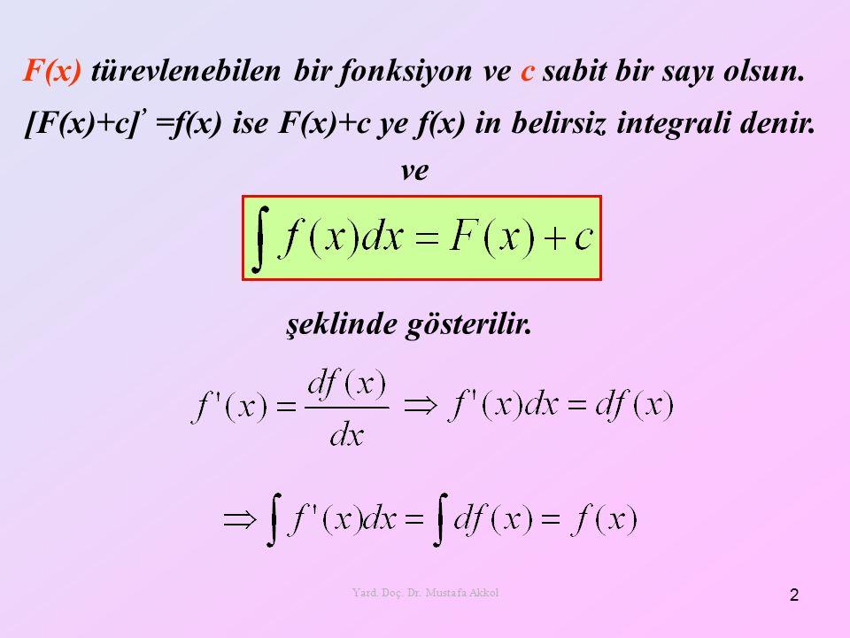 F(x) türevlenebilen bir fonksiyon ve c sabit bir sayı olsun. [F(x)+c] ' =f(x) ise F(x)+c ye f(x) in belirsiz integrali denir. ve şeklinde gösterilir.