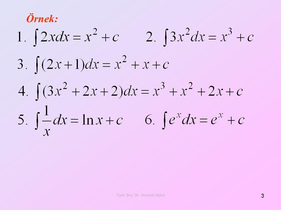 Belirsiz İntegralin Özellikleri: Örnek: 4 Yard. Doç. Dr. Mustafa Akkol