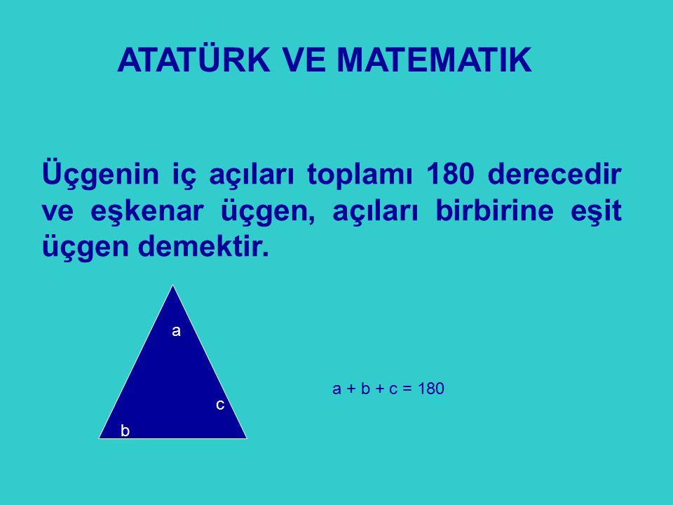 Üçgenin iç açıları toplamı 180 derecedir ve eşkenar üçgen, açıları birbirine eşit üçgen demektir. ATATÜRK VE MATEMATIK b a + b + c = 180 c a
