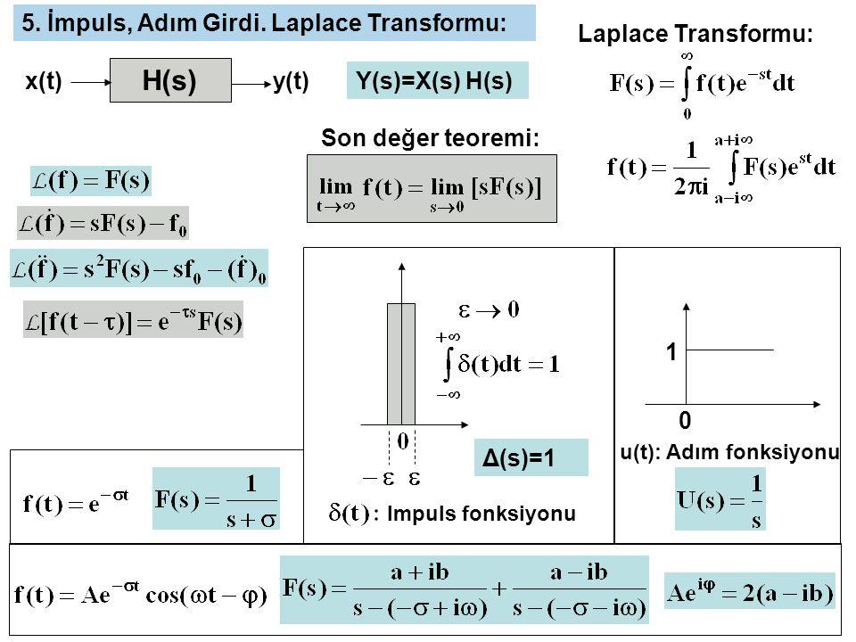 a=[1,4,14,20];roots(a) Öz değerler: Impuls Cevabı: : H(s) in ters Laplace Transformu -1±3i, -2 Basit kesirlere ayırma (Partial fraction expansion): p1=[1,3]; p2=[1,4,14,20]; [r,p,k]=residue(p1,p2) r(1)=-0.05-0.1833i, r(2)=-0.05+0.1833i, r(3)=0.1 z=-0.05+0.1833i 2*abs(z) phase(z) ξ=0.3162 (s=-1±3i), Cevap için Δt=0.099, t ∞ =6.283