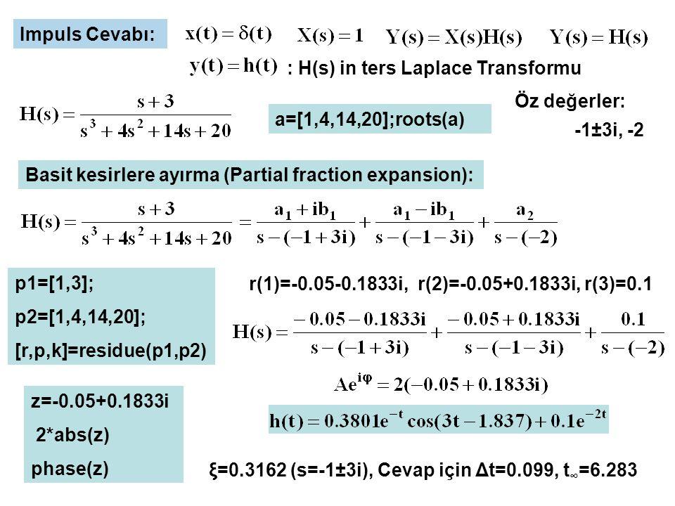 Adım Girdi Cevabı: Y(t) : Y(s) in ters Laplace Transformu Basit kesirlere ayırma (Partial fraction expansion): p1=[1,3]; p2=[1,4,14,20,0]; [r,p,k]=residue(p1,p2) r(1)=-0.05+0.0333i, r(2)=-0.05-.0033i, r(3)=-0.05, r(4)=0.15 Tekil noktalar: -1±3i, -2 ve s=0 Son Değer Teoremi: y ss =0.15