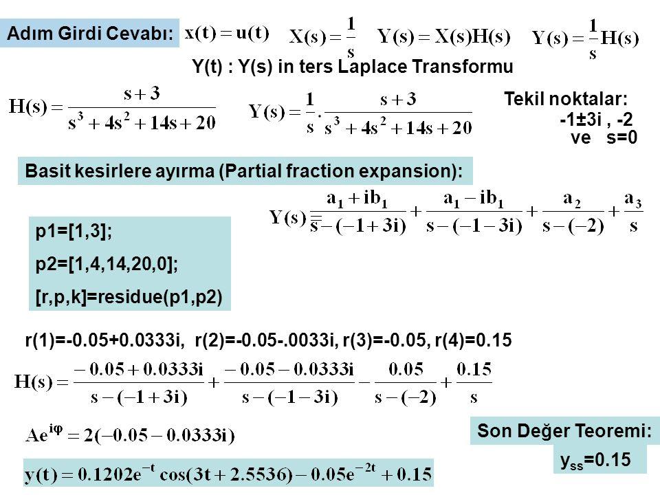 clc;clear; t=0:0.099:6.283; yt=0.1202*exp(-t).*cos(3*t+2.5536)-0.05*exp(-2*t)+0.15; plot(t,yt)