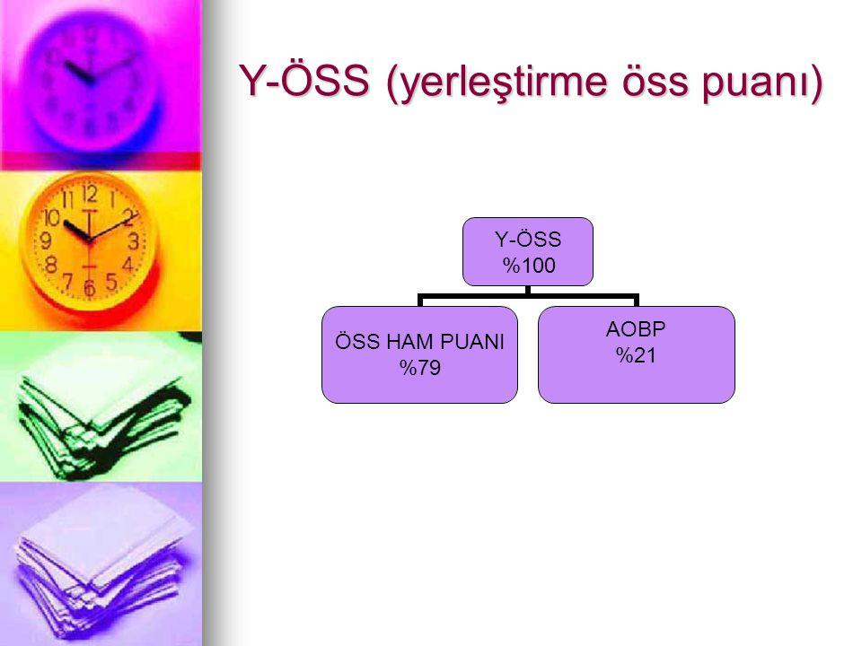 Y-ÖSS (yerleştirme öss puanı) Y-ÖSS %100 ÖSS HAM PUANI %79 AOBP %21