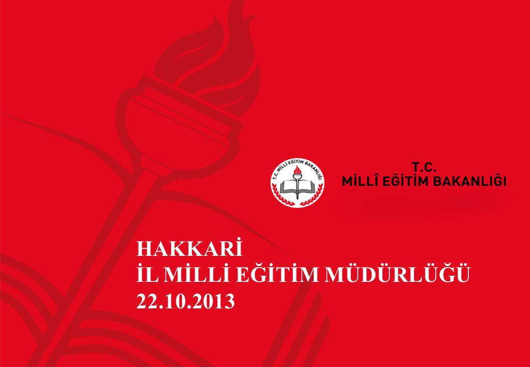 2 2013-2014 EĞİTİM ÖĞRETİM YILI MEİS VE E-OKUL UYGULAMALARI