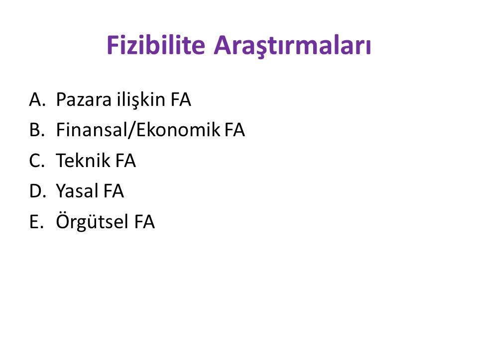 Fizibilite Araştırmaları A.Pazara ilişkin FA B.Finansal/Ekonomik FA C.Teknik FA D.Yasal FA E.Örgütsel FA