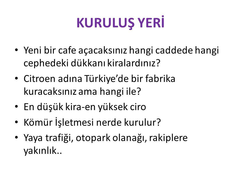 KURULUŞ YERİ Yeni bir cafe açacaksınız hangi caddede hangi cephedeki dükkanı kiralardınız? Citroen adına Türkiye'de bir fabrika kuracaksınız ama hangi