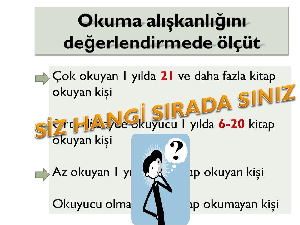 Türkiye'de Okuma ve İzleme Oranları Dergi okuma oranı % 4 Kitap okuma oranı Gazete okuma oranı Radyo dinleme oranı % 25 Televizyon izleme oranı % 94 %