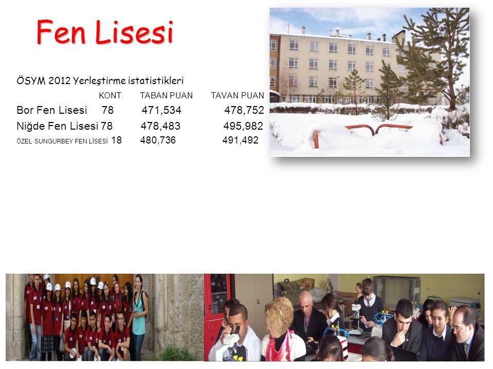 Fen Lisesi ÖSYM 201 2 Yerleştirme istatistikleri KONT. TABAN PUAN TAVAN PUAN Bor Fen Lisesi 78 471,534 478,752 Niğde Fen Lisesi 78 478,483 495,982 ÖZE
