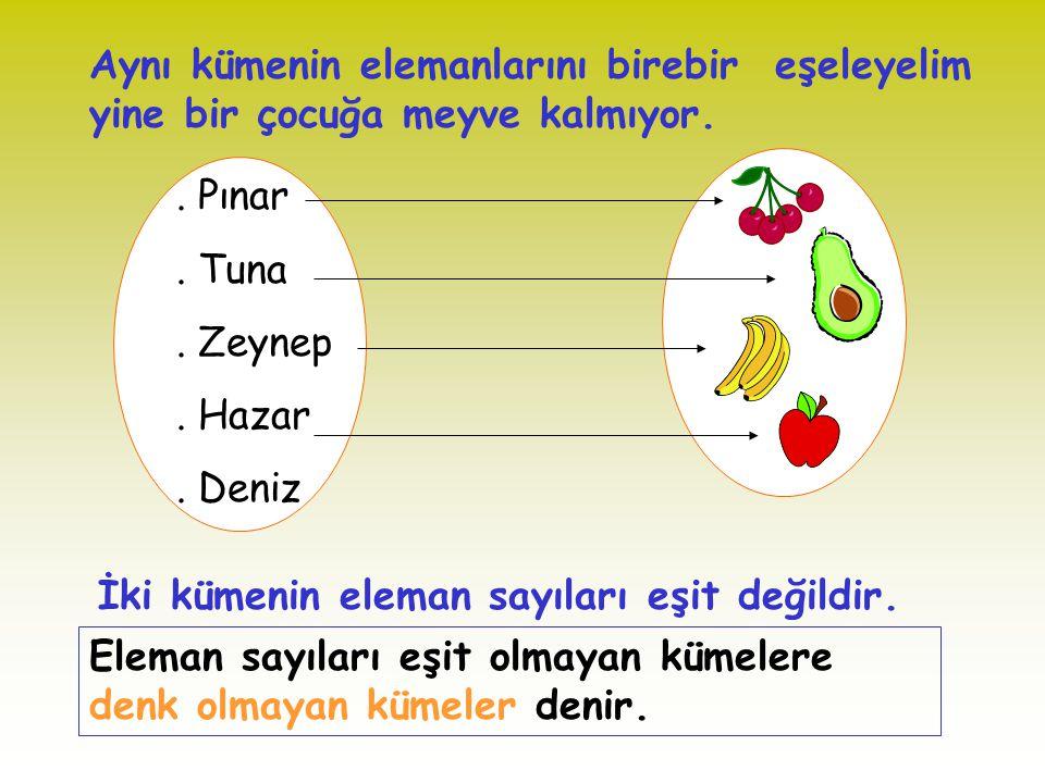 DENK OLMAYAN KÜMELER Çocuklar kümesinin elemanlarıyla meyveler kümesinin elemanlarını birebir eşleyelim.Pınara meyve kalmadı..zeynep.hazar deniz.tuna.pınar