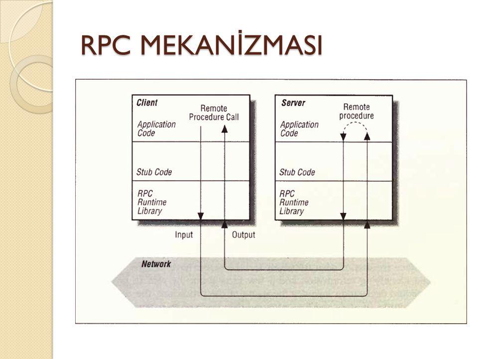 RPC MEKAN İ ZMASI