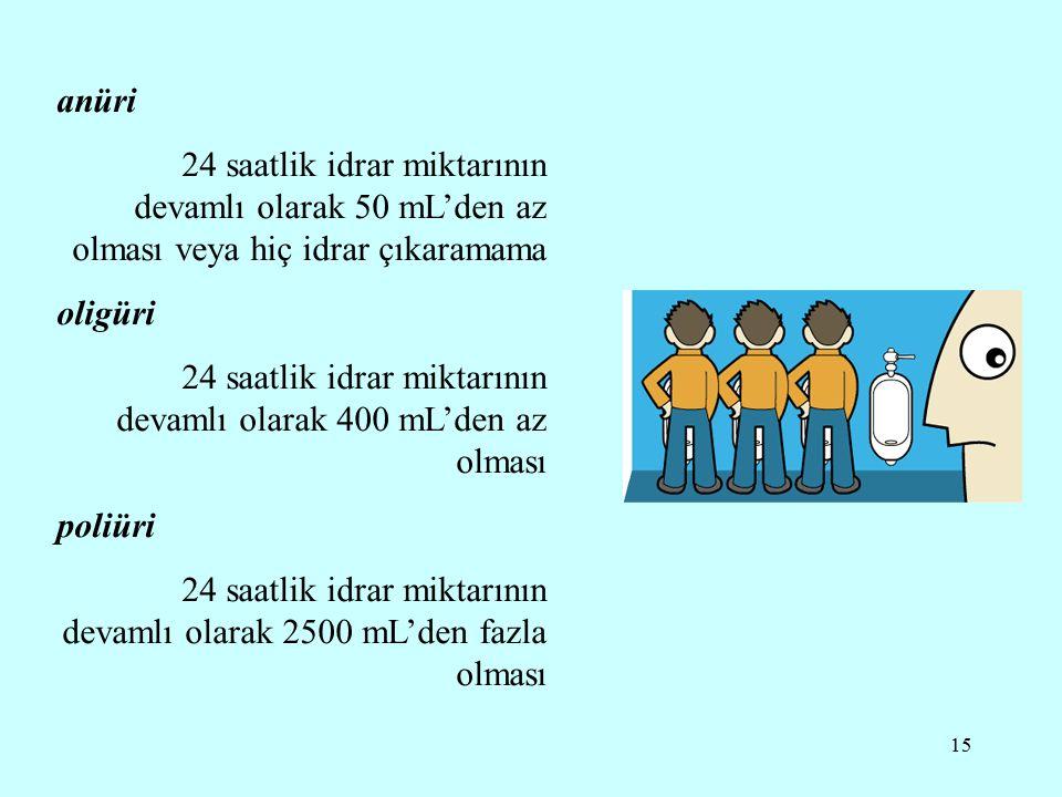 15 anüri 24 saatlik idrar miktarının devamlı olarak 50 mL'den az olması veya hiç idrar çıkaramama oligüri 24 saatlik idrar miktarının devamlı olarak 4