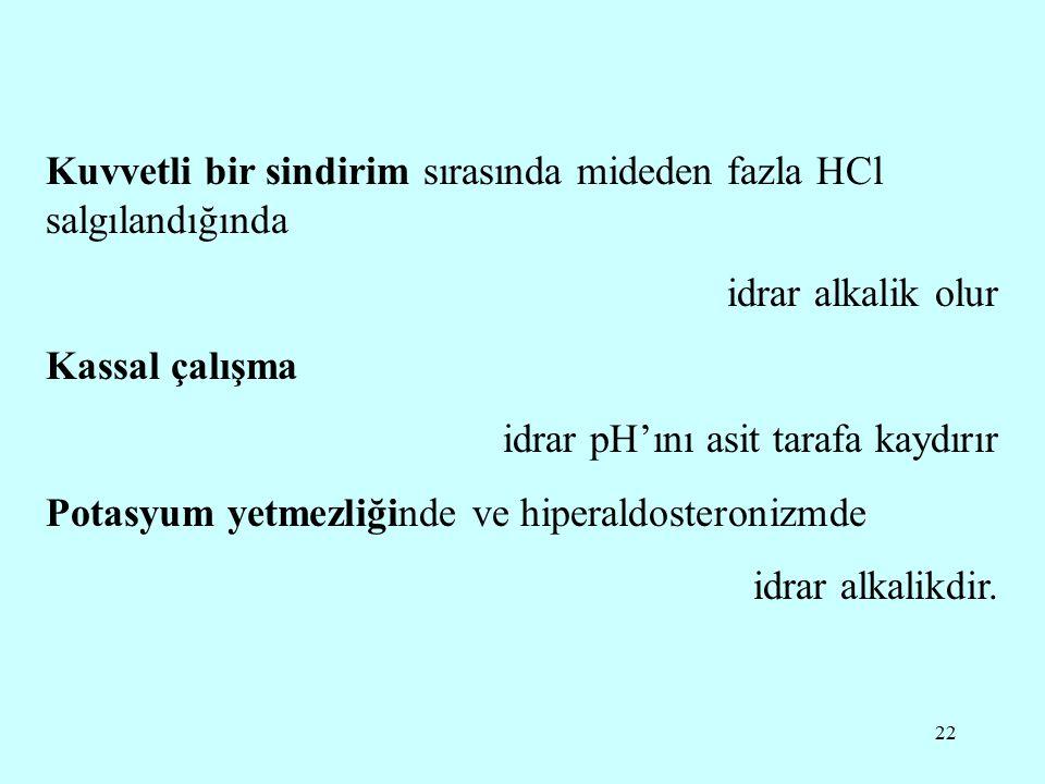 22 Kuvvetli bir sindirim sırasında mideden fazla HCl salgılandığında idrar alkalik olur Kassal çalışma idrar pH'ını asit tarafa kaydırır Potasyum yetm